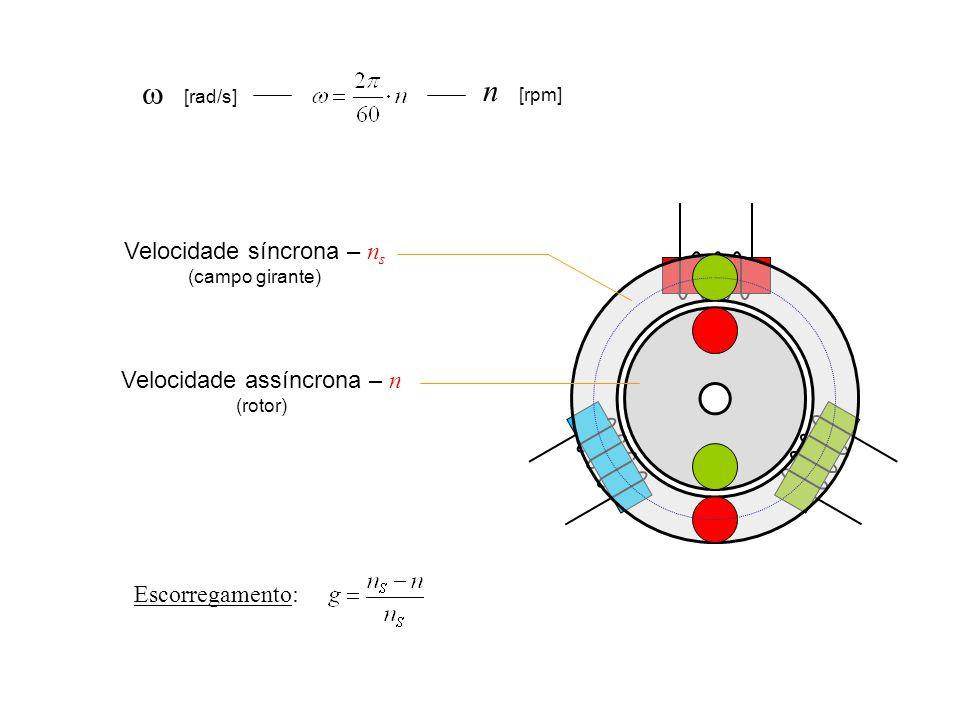 w [rad/s] n [rpm] Velocidade síncrona – ns Velocidade assíncrona – n